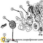 Cummins fan parts   Genuine Cummins engine fan parts